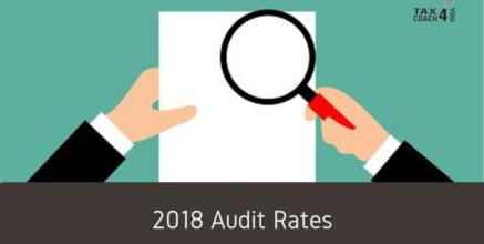 2018 Audit Rates